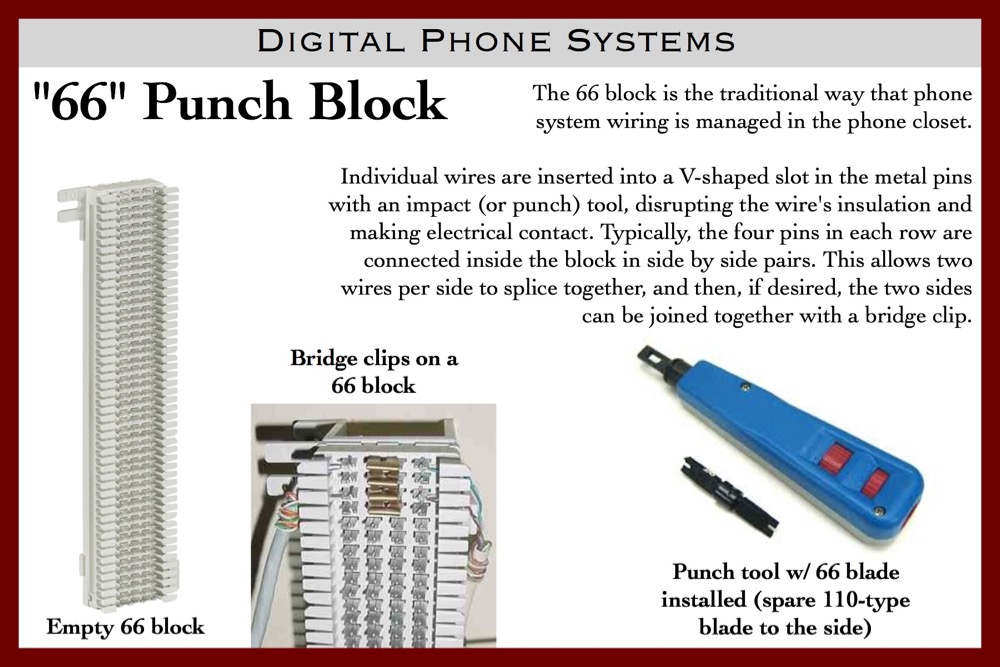 110 punch down block wiring free download diagrams cat5e