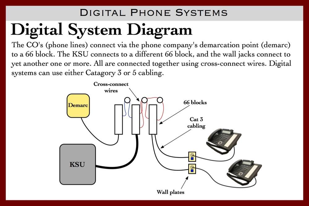 Image Electronics ProductsImage Electronics